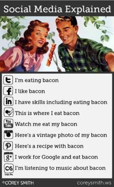 Bacon Social Etiquette